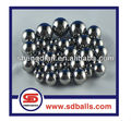 hollow/solid 2.5mm stainless steel round balls in many size