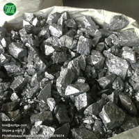 Metallic silicon/Silicon Metal Price