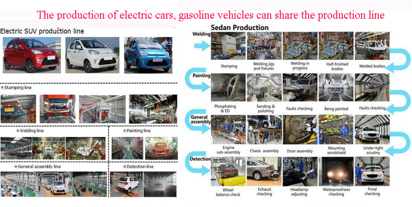 electric mini. suv with 800cc gasoline type for auto assembly business