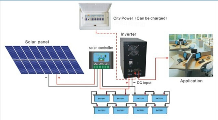 Solar Energy Equipment Ups Single Phase To 3 Phase