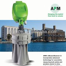 Magnetic Water Level Gauge -APM-MV 3D Level Sensor-3D Mapping