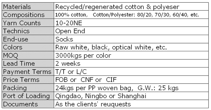 recycle cotton/polyester yarn for socks