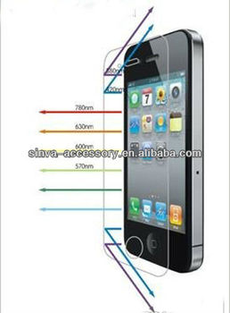 Manufacture Anti-UV Anti-blue light Screen Protector for iphone4 iphone5