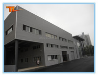 Design Steel Structure Sandwich Panel House