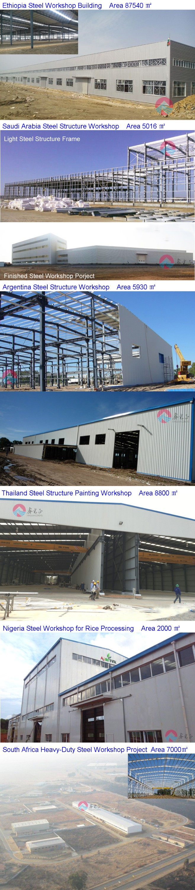 light steel prefab workshop building in Ethiopia
