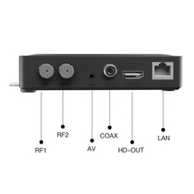 MPEG4 FTA Mini HD M3-SI Linux 2G &1G mini satellite receiver tv software to flash digital receiver