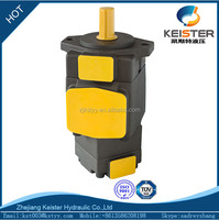 china wholesale market rexroth variable displacement pumps