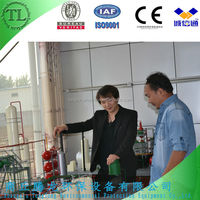 waste plastic/tyre/rubber pyrolysis reactor manufacturer