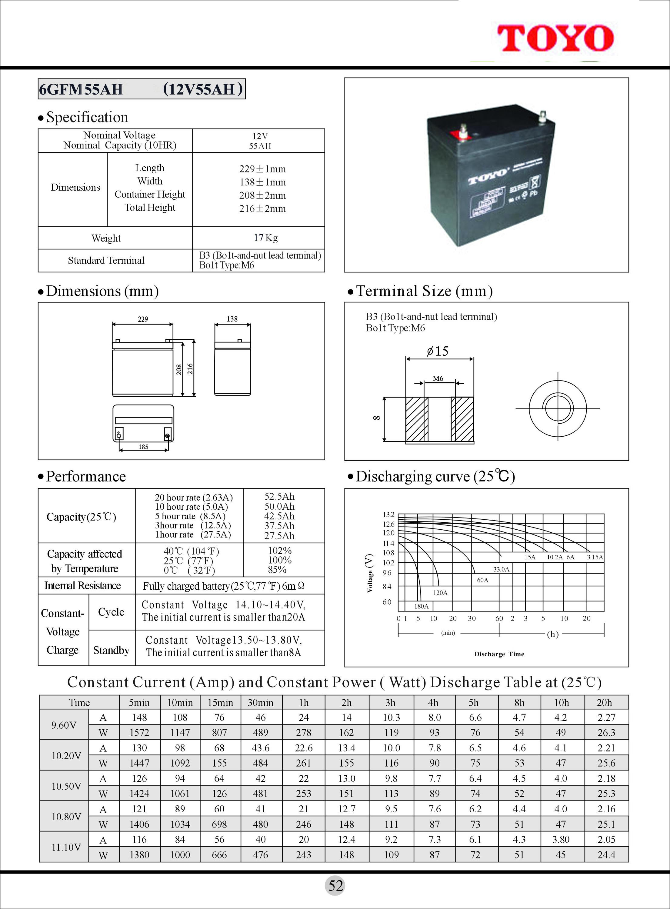 high quality 12v 55ah solar deep cycle battery