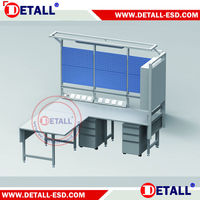 esd industrial desk with customized service from DETALL