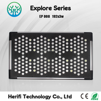 Hot Hydroponic Product Coca seed 1000W Aeroponics system used product Full spectrum Apollo grow led lighting for horticulture