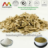 ISO&Kosher White Willow Bark Extract 15%~98% Salicin