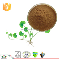 High quality HPLC 10% triterpene Centella asiatica extract