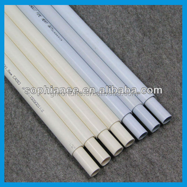 industry profile in pvc pipes full form white plastic pipe