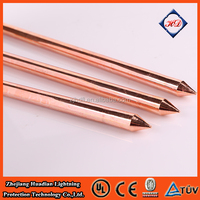 Threaded copper bonded steel earth rod UL listed high conductivity Manufacturer of copper bonded steel ground rod