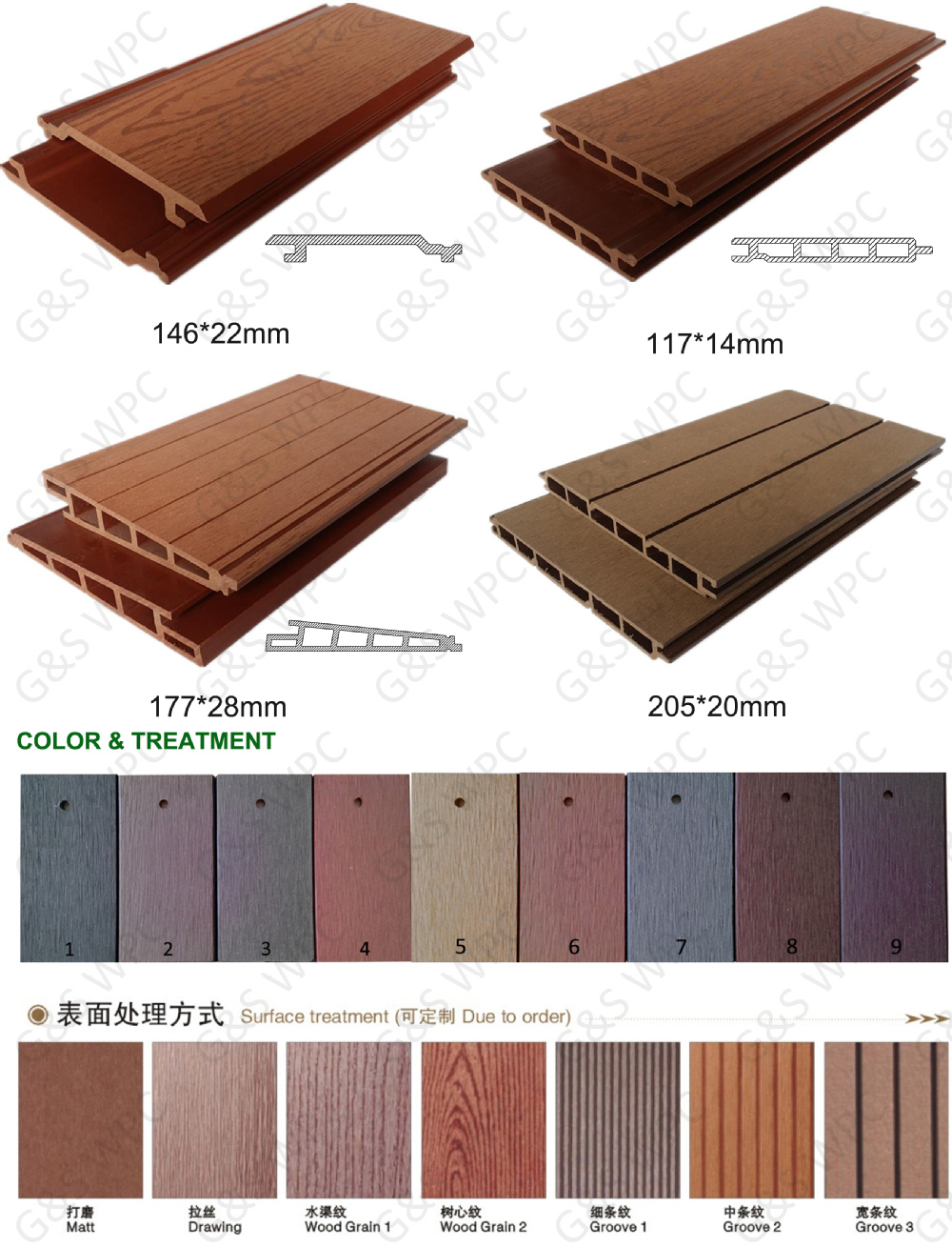 High quality outdoor waterproof pvc wood plastic exterior for External wall materials