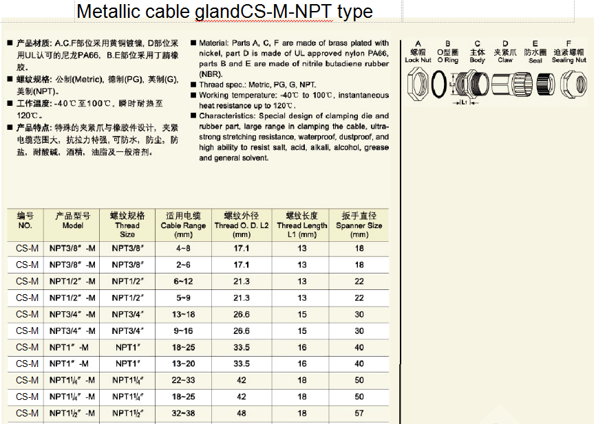 Cable Joint & Connector protection Metallic G / NPT/ PG type