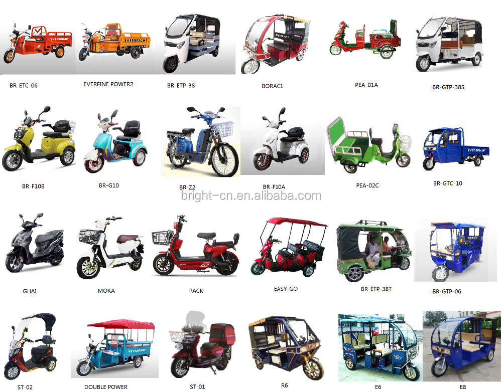 Economic Modern three wheel tricycle spare parts for bangladesh and india market