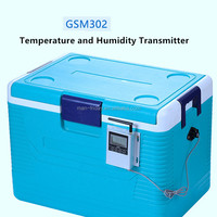 Handy GSM302 Digital Indoor Temperature And