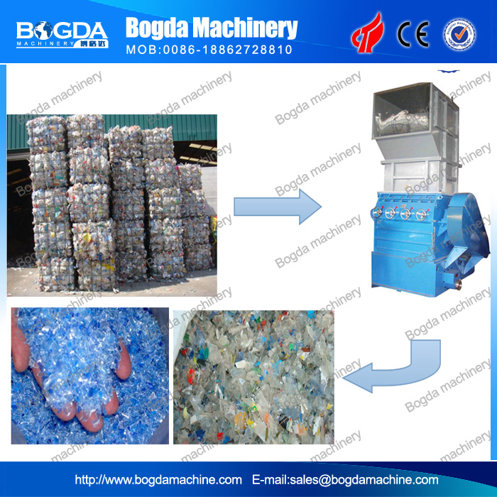 small automatic pet plastic bottle crusher/grinder/pet bottle recycling plant