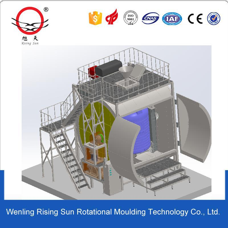 Rising Sun single arm rotomolding cleaning machine shell water tank moulding plastic rolling machine