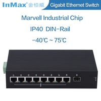 9 Port Gigabit PoE Industrial Network