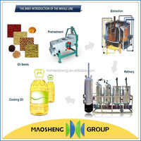 corn germ oil processing production line
