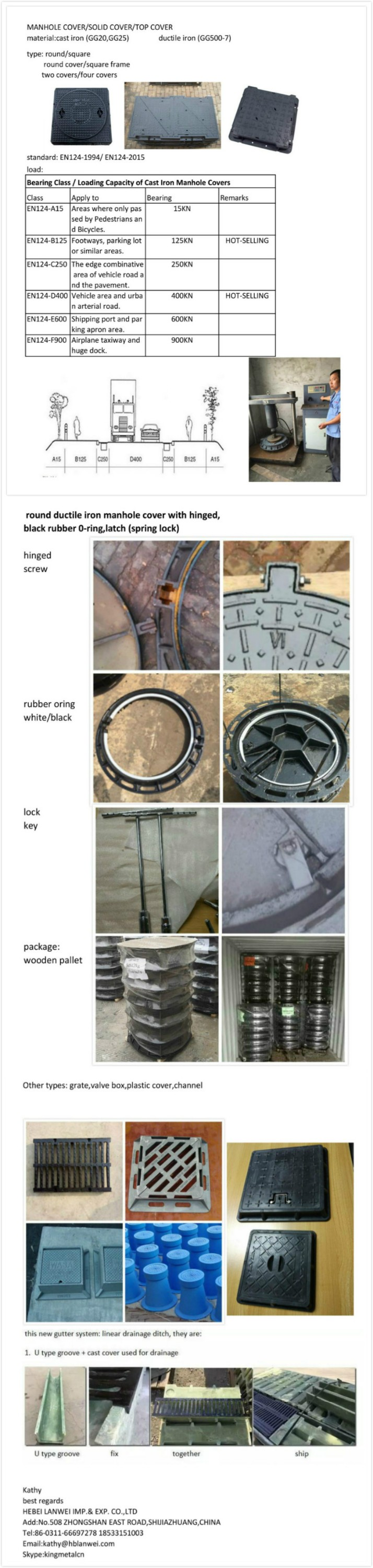 China EN124 C250 Cast Iron Manhole covers