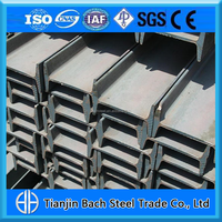 High Quality Carbon Steel Hot Dipped Galvanized Structural Hot Rolled Steel I Section Beam