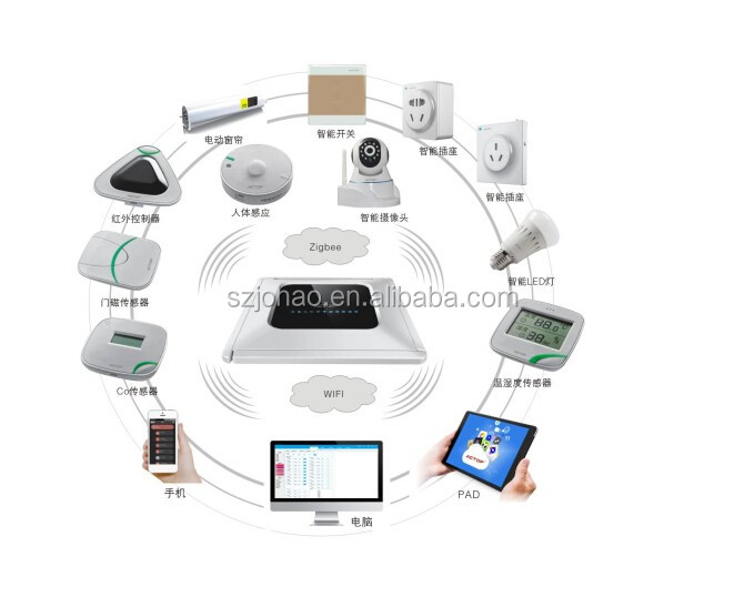 Shenzhen Completed Solution Reliable Zigbee Smart Home Hub