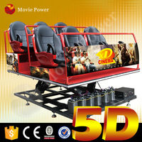 Low Price 5d dynamic cinema 5d cinema chair 6 seters 5d 6d 7d cinema for making profit by Movie Power