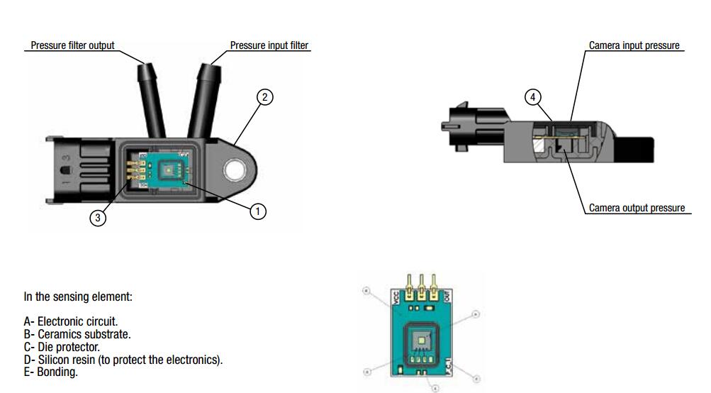 egr dpf differential exhaust pressure sensor 076906051a fits vw golf jettatdi