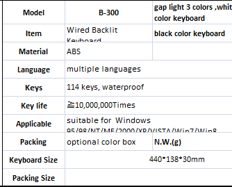 export gaming wired backlit keyboard of 3 color pc keyboard combo