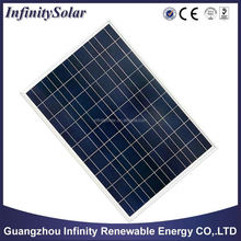 POLY 5w-110w CUSTOMER SERVICE DESIGN pv solar panel price solar panel 100w 12v
