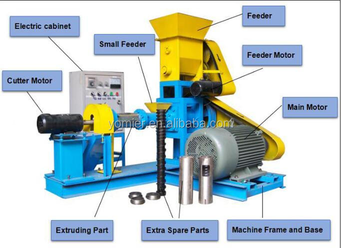 best sell soybean pet food extruder animal feed pellet extruder machine