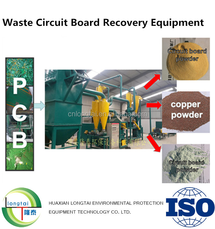 Hi-tech Electronic Circuit board recycling machine,Electronics waste recycling machine,electronic PCB recycling machine