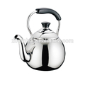 Strict QC Management Tea Kettle