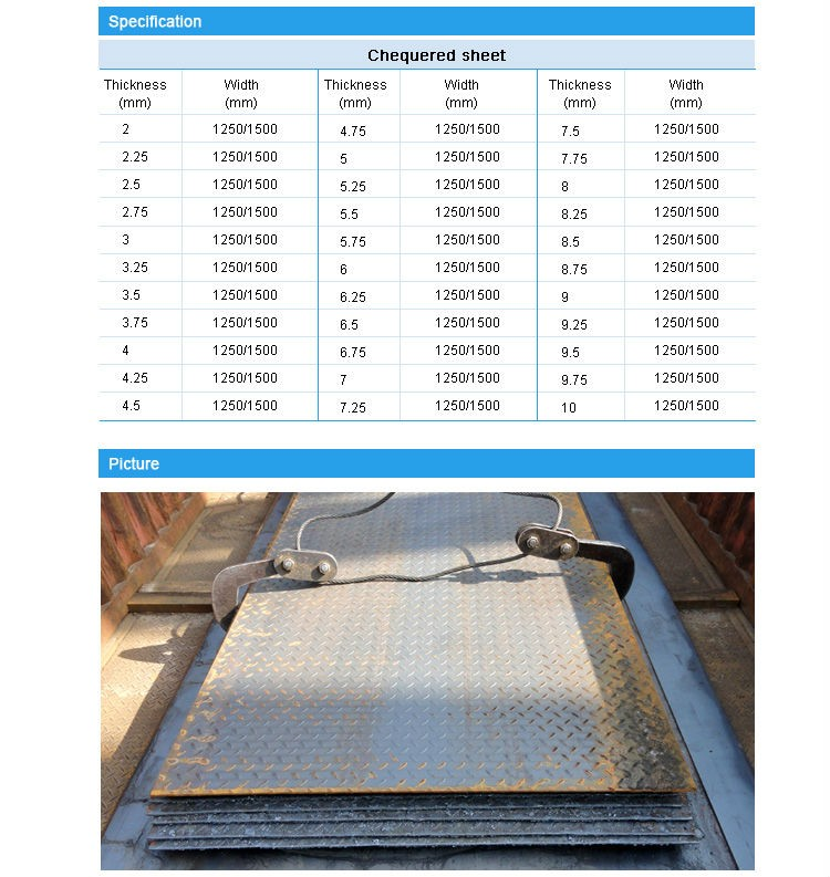 1.5 - 12mm High - strength Steel checker plate