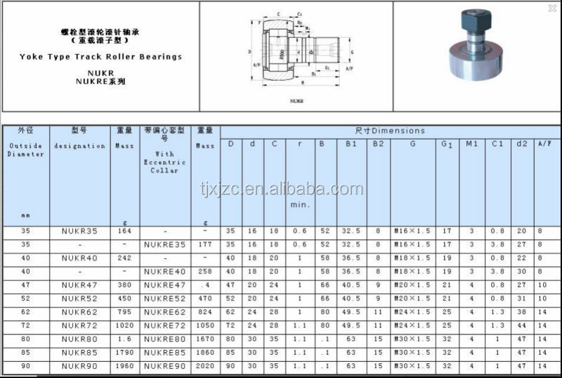 FR10 FR10Z for Linear Motion Machines