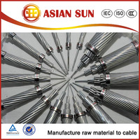 Overhead Aluminum acsr conductor specification