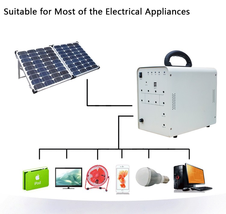 12v 30w 50w Factory Price Mobile Charger Lighting for 6kw Solar energy Home System