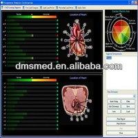 Cardioscan Resting 12-Lead ECG software