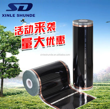 Price of Heating Film
