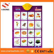 2013 Good selling Noah learning machine UDENGS good selling New York language preschool educational wall pictures for kids