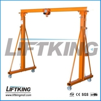manufacturer of mobile adjustable gantry crane