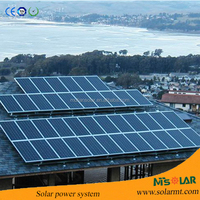 new products grid tie 4kw lahore pakistan solar system
