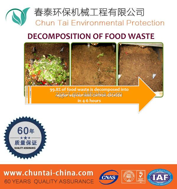 Making Fertilizer From Food Waste