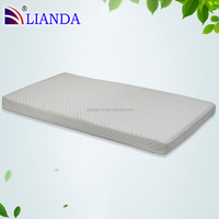 Hot Sell Hotel Use Soft Rebond Foam Mattress For Bed Padding/memory foam mattress topper