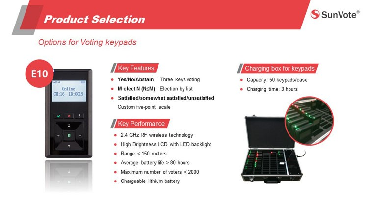 SunVote voting keypad suits for various voting field