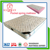 Hot China Products Wholesale mattress bed